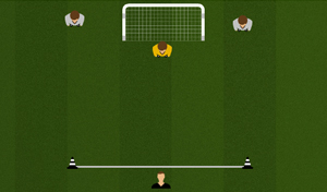 Shooting Coordination 7 - Tactical Soccer