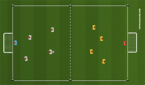 Small Sided Shooting Game 5 - Tactical Soccer